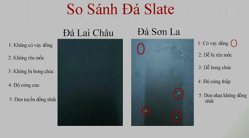 Sự khác biệt giữa đá Slate Lai Châu và Sơn La